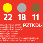 podsumowanie-ME-2014